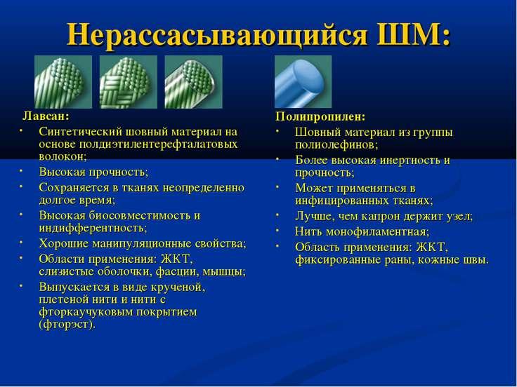 Нерассасывающийся ШМ: Лавсан: Синтетический шовный материал на основе полдиэт...