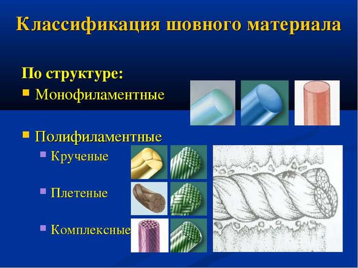 Классификация шовного материала По структуре: Монофиламентные Полифиламентные...