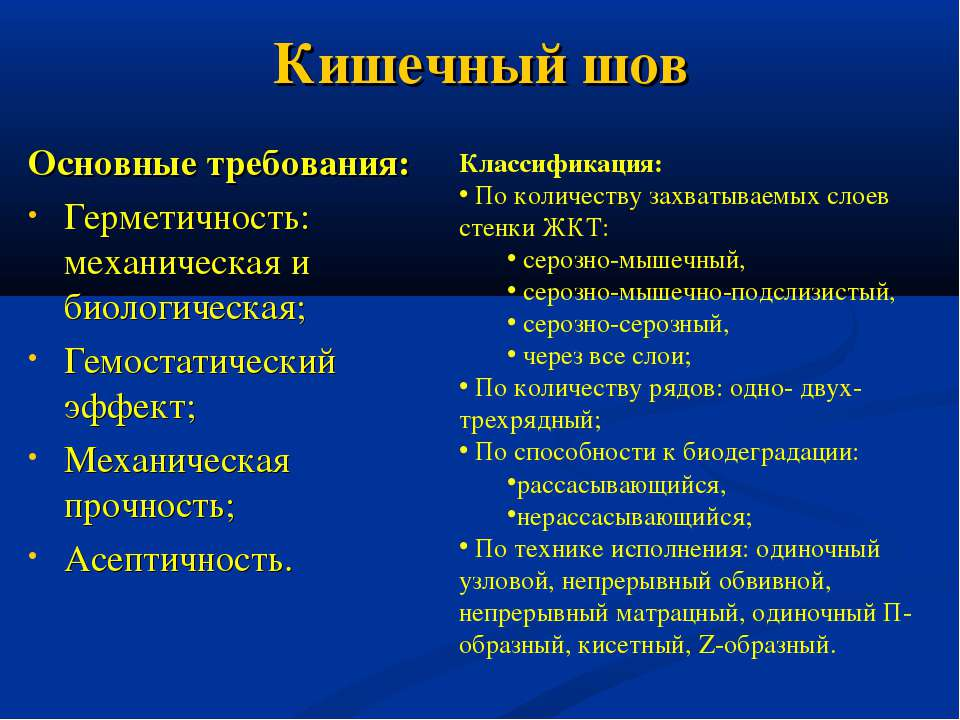 Кишечный шов Основные требования: Герметичность: механическая и биологическая...