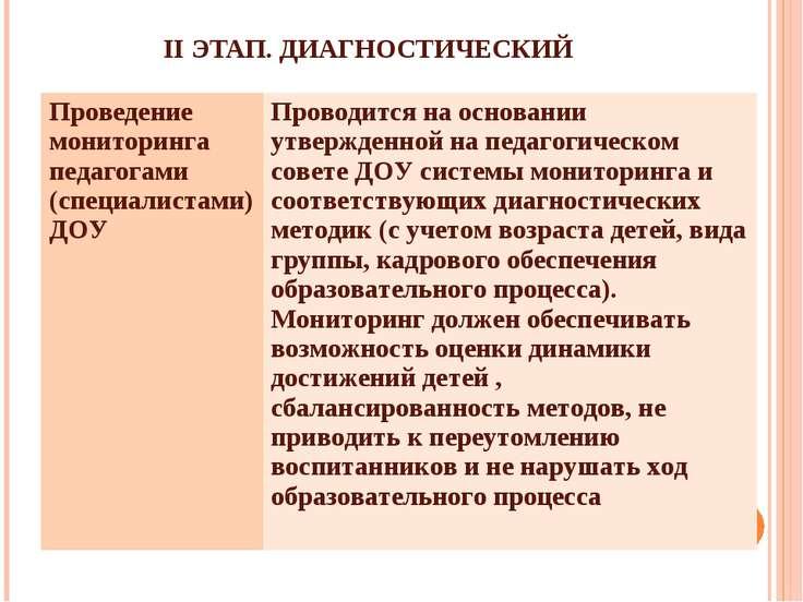 II ЭТАП. ДИАГНОСТИЧЕСКИЙ Проведение мониторинга педагогами (специалистами) ДО...
