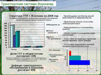 Транспортная система Воронежа Доля ГПТ в общем потоке составляет 43% (расчет ...
