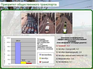 Приоритет общественного транспорта Площадь, необходимая для перевозки 20 тыс....