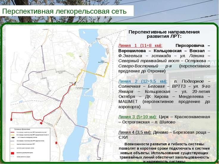 Перспективная легкорельсовая сеть Перспективные направления развития ЛРТ: Лин...