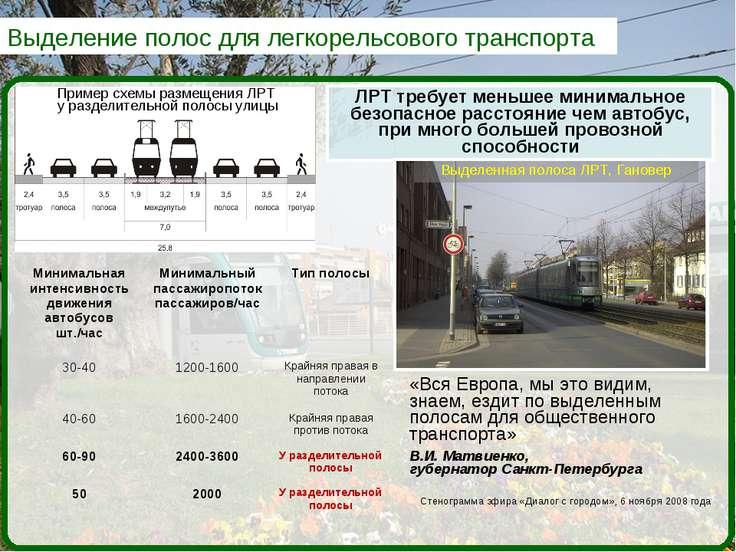 Выделение полос для легкорельсового транспорта Пример схемы размещения ЛРТ у ...
