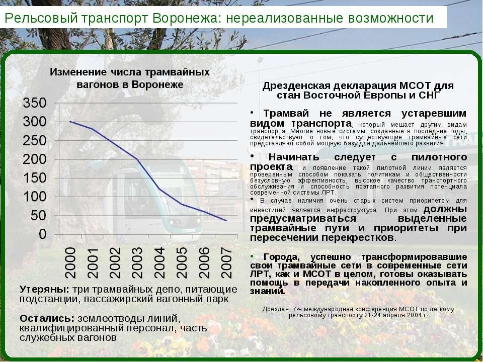 Рельсовый транспорт Воронежа: нереализованные возможности Утеряны: три трамва...