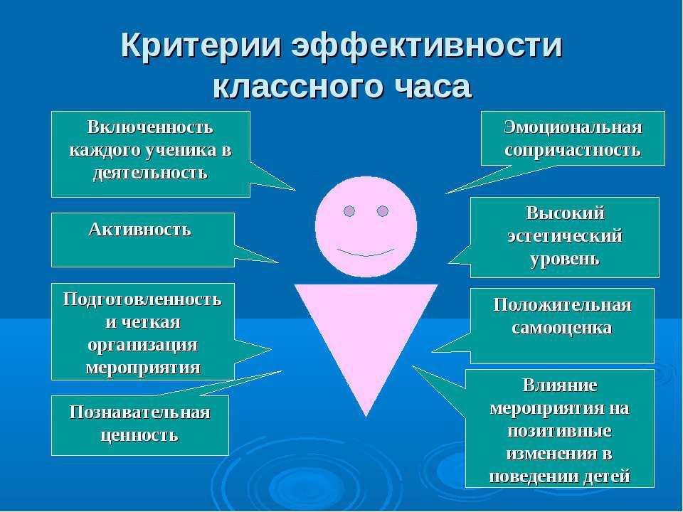 Критерии эффективности классного часа Эмоциональная сопричастность Высокий эс...