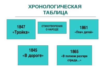 ХРОНОЛОГИЧЕСКАЯ ТАБЛИЦА СТИХОТВОРЕНИЯ О НАРОДЕ 1847 «Тройка» 1845 «В дороге» ...