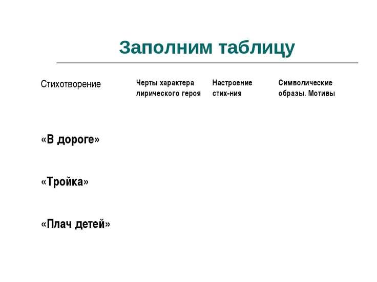 Заполним таблицу Стихотворение Черты характера лирического героя Настроение с...