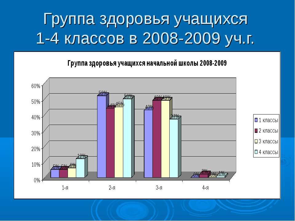 Группа здоровья учащихся 1-4 классов в 2008-2009 уч.г.