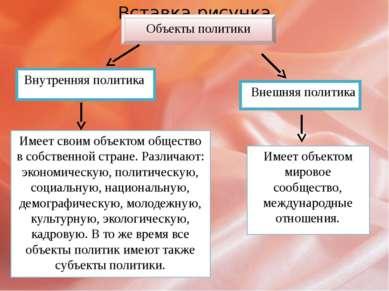 Объекты политики Внутренняя политика Внешняя политика Имеет своим объектом об...