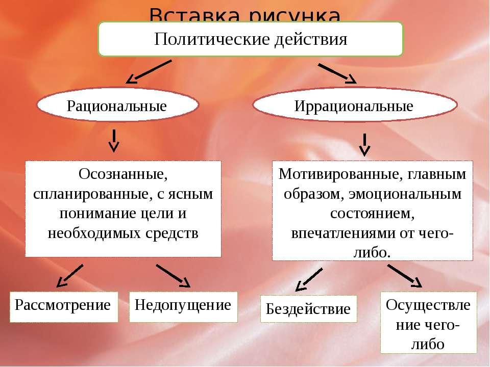 Политические действия Рациональные Иррациональные Осознанные, спланированные,...