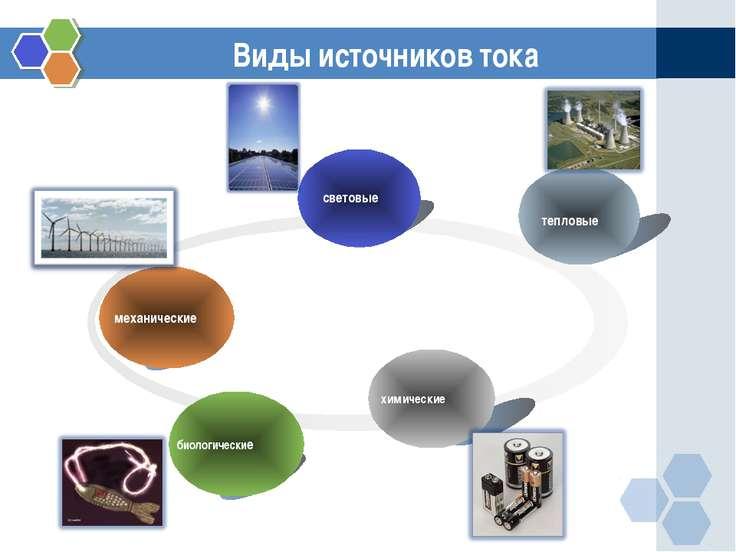 Виды источников тока