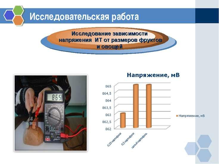 Исследовательская работа . Исследование зависимости напряжения ИТ от размеров...