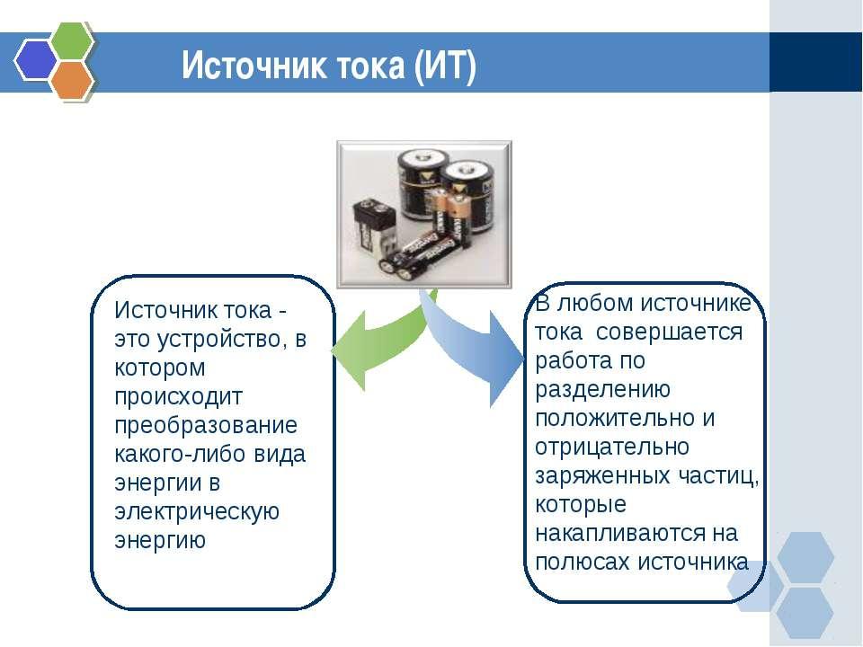 Источник тока (ИТ) Источник тока - это устройство, в котором происходит преоб...