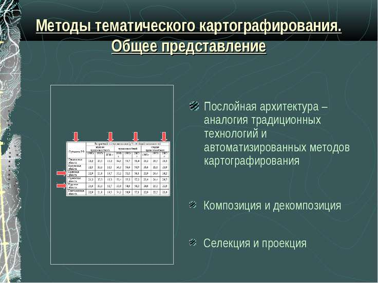 Методы тематического картографирования. Общее представление Послойная архитек...