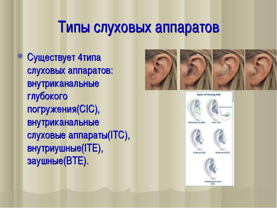 Типы слуховых аппаратов Существует 4типа слуховых аппаратов: внутриканальные ...