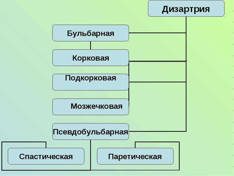 Мозжечковая