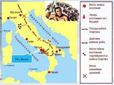 Место начала восстания Лагерь восставших на г. Везувий Походы войска Спартака...