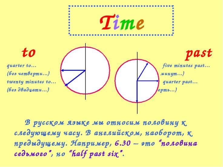 Time В русском языке мы относим половину к следующему часу. В английском, нао...