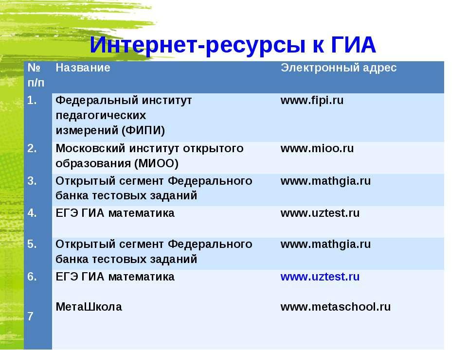 Интернет-ресурсы к ГИА