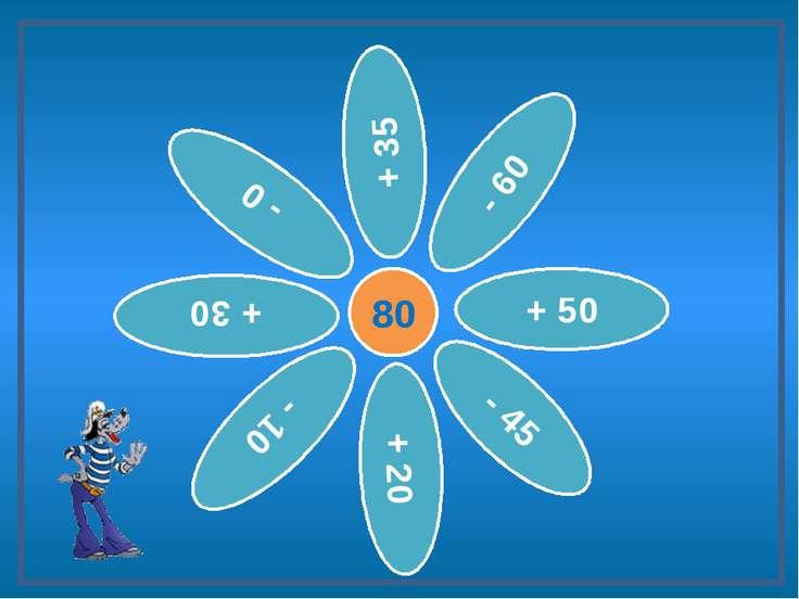 80 - 60 + 35 + 50 - 0 - 10 - 45 + 30 + 20