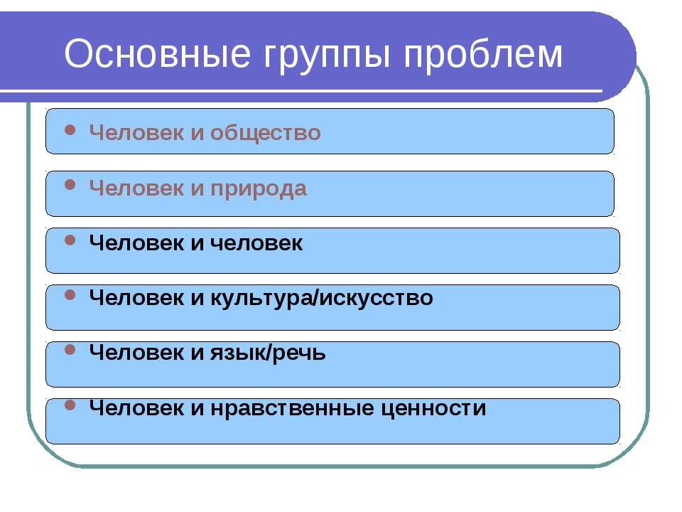 Основные группы проблем Человек и общество Человек и природа Человек и челове...