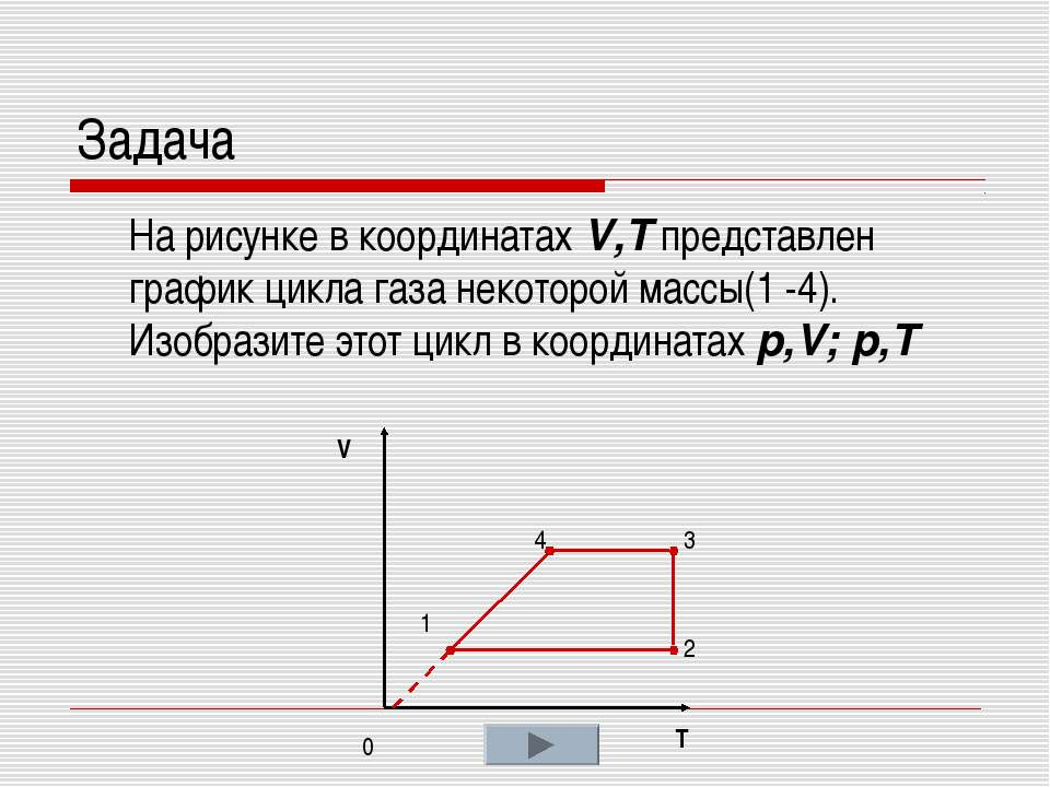 Задача На рисунке в координатах V,T представлен график цикла газа некоторой м...