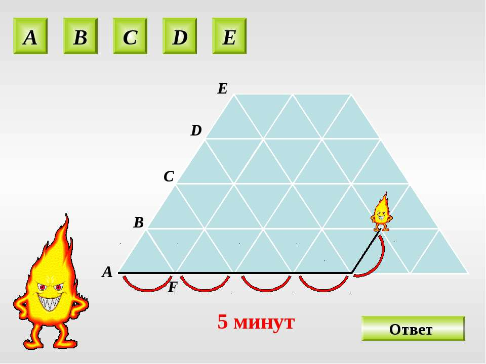 A B C D E O 5 минут А В С D E F Ответ