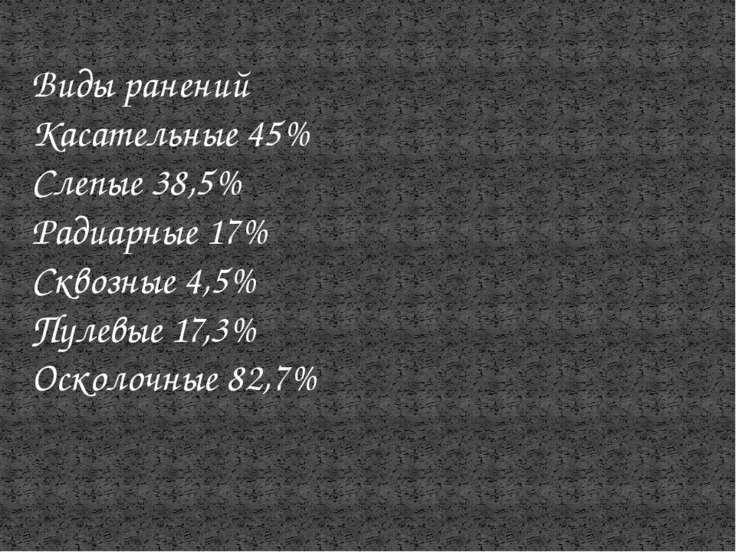 Виды ранений Касательные 45% Слепые 38,5% Радиарные 17% Сквозные 4,5% Пулевые...