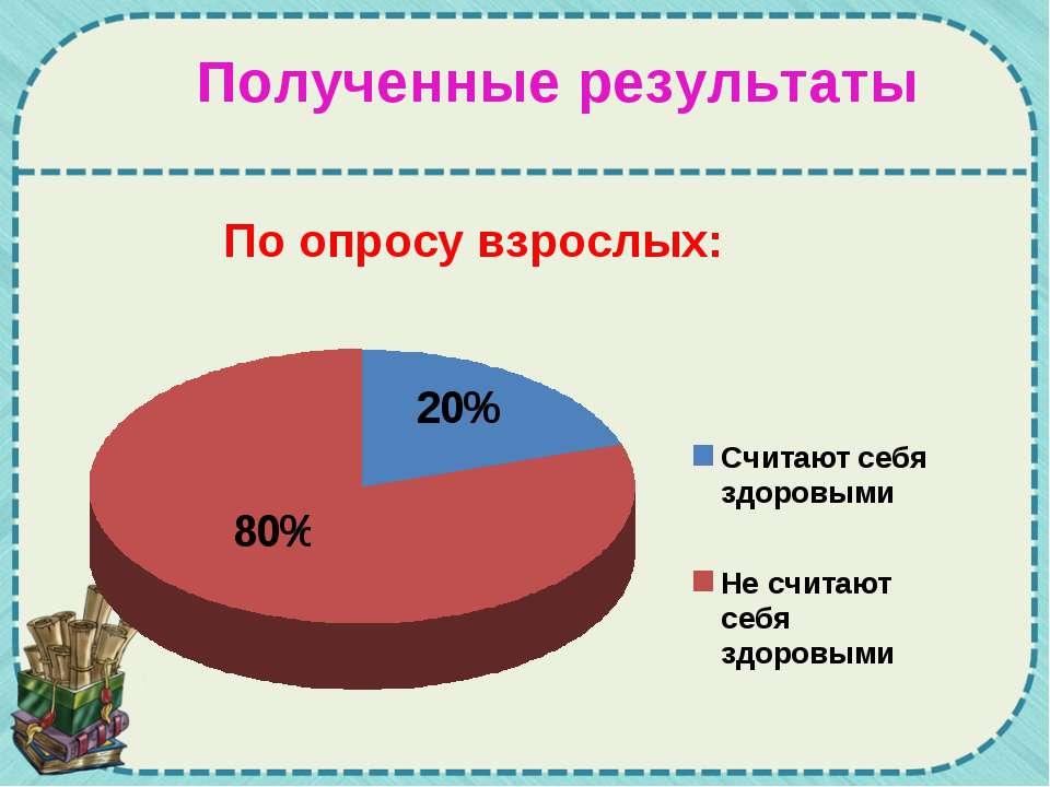 Полученные результаты По опросу взрослых: