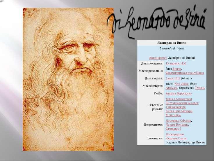Леонардо да Винчи Leonardo da Vinci АвтопортретЛеонардо да Винчи Дата рождени...