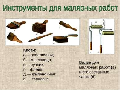 Кисти: а— побелочная; б— макловица; в— ручник; г— флейц; д — филеночная; е — ...