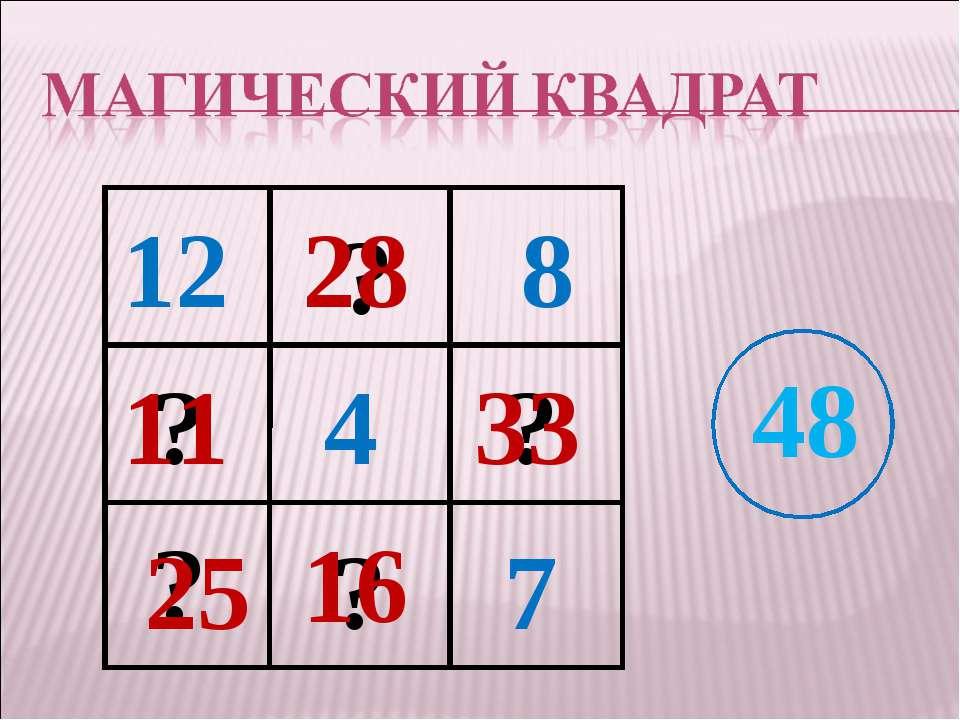 12 8 7 48 ? ? ? ? ? 33 28 11 25 16 4