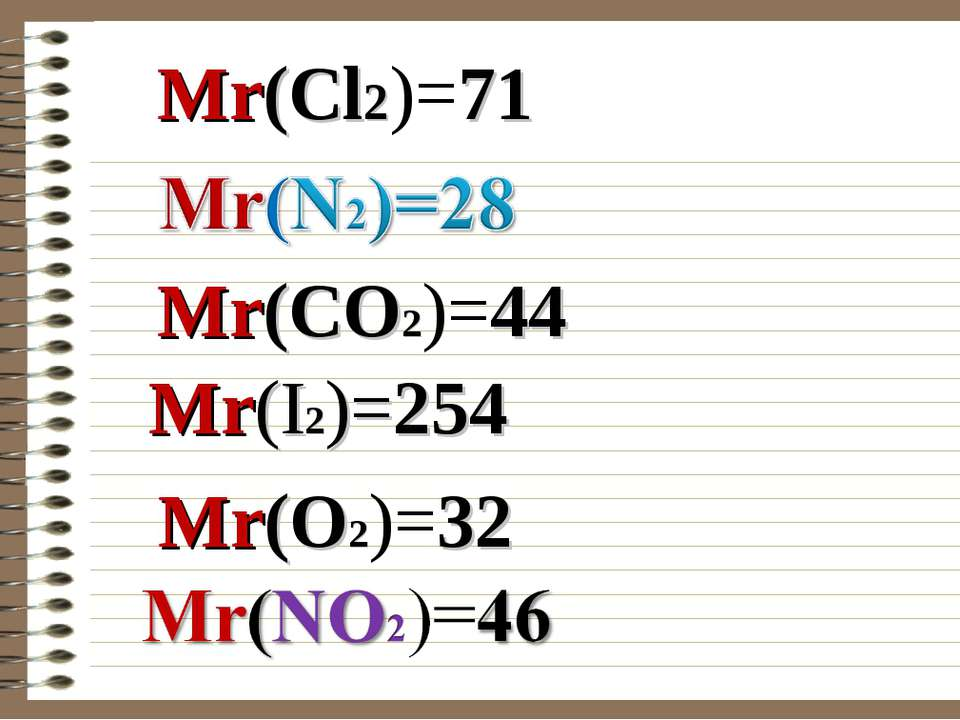 Mr(CO2)=44 Mr(Cl2)=71 Mr(I2)=254 Mr(O2)=32