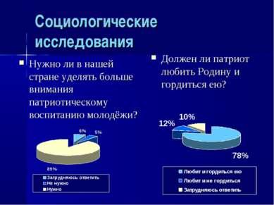Социологические исследования Нужно ли в нашей стране уделять больше внимания ...