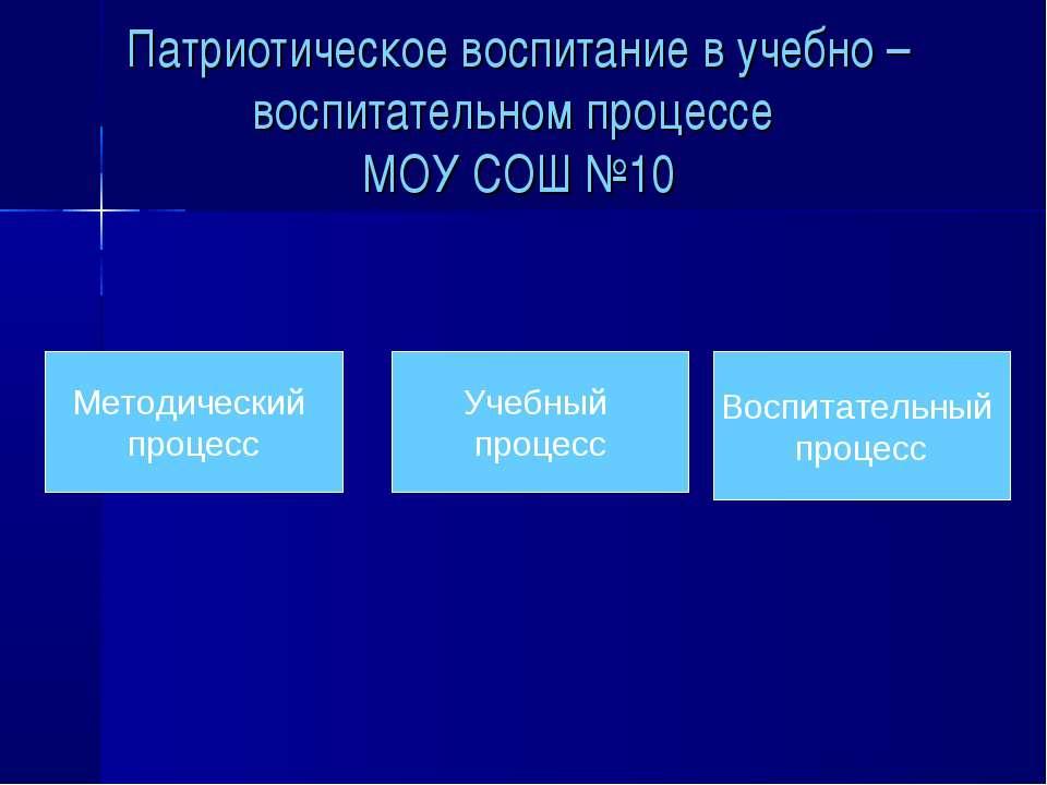 Патриотическое воспитание в учебно – воспитательном процессе МОУ СОШ №10 Мето...
