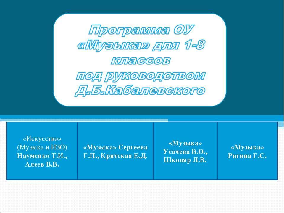 Вопросы к слушанию музыки «Искусство» (Музыка и ИЗО) Науменко Т.И., Алеев В.В...