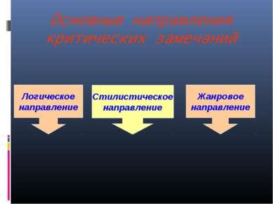 Основные направления критических замечаний Логическое направление Стилистичес...
