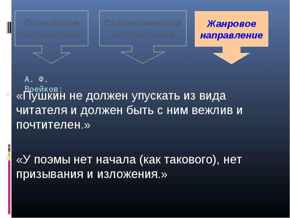 Логическое направление Стилистическое направление Жанровое направление А. Ф. ...
