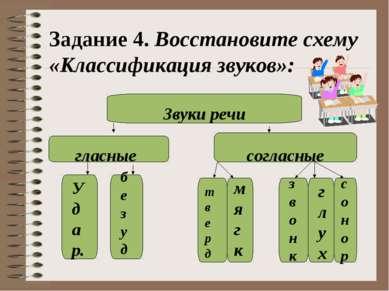 Задание 4. Восстановите схему «Классификация звуков»: Звуки речи гласные согл...