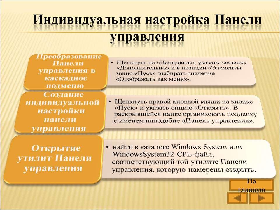 Профессиональный лицей №32 г.Перми