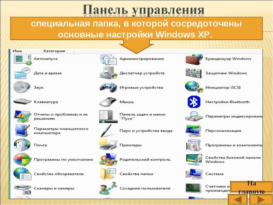 специальная папка, в которой сосредоточены основные настройки Windows XP. На ...