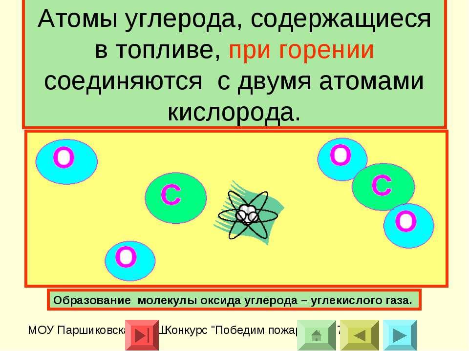 Атомы углерода, содержащиеся в топливе, при горении соединяются с двумя атома...