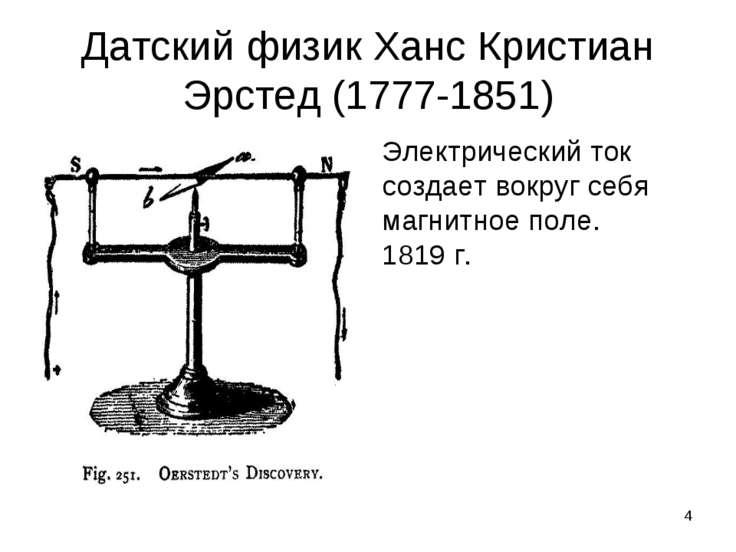 * Датский физик Ханс Кристиан Эрстед (1777-1851) Электрический ток создает во...