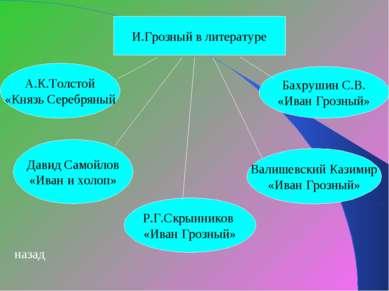 И.Грозный в литературе Давид Самойлов «Иван и холоп» А.К.Толстой «Князь Сереб...