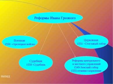 Реформы Ивана Грозного Военная 1550 –стрелецкое войско Судебная 1550 -Судебни...