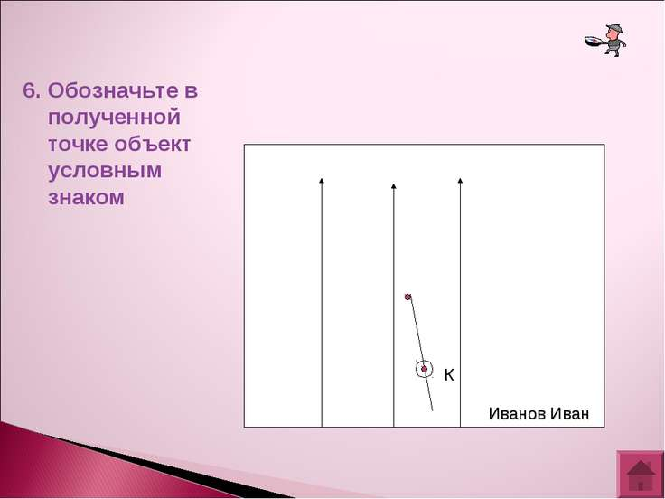 6. Обозначьте в полученной точке объект условным знаком Иванов Иван К