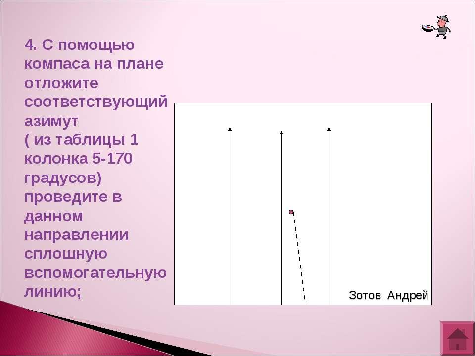 4. С помощью компаса на плане отложите соответствующий азимут ( из таблицы 1 ...