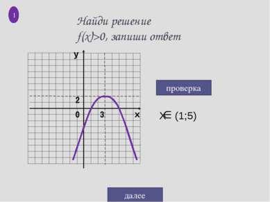 Найди решение f(x)>0, запиши ответ проверка далее 1 0 2 3 X (1;5) у х