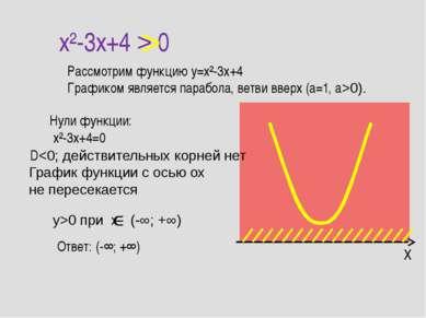 x²-3x+4 > 0 Рассмотрим функцию y=x²-3x+4 Графиком является парабола, ветви вв...